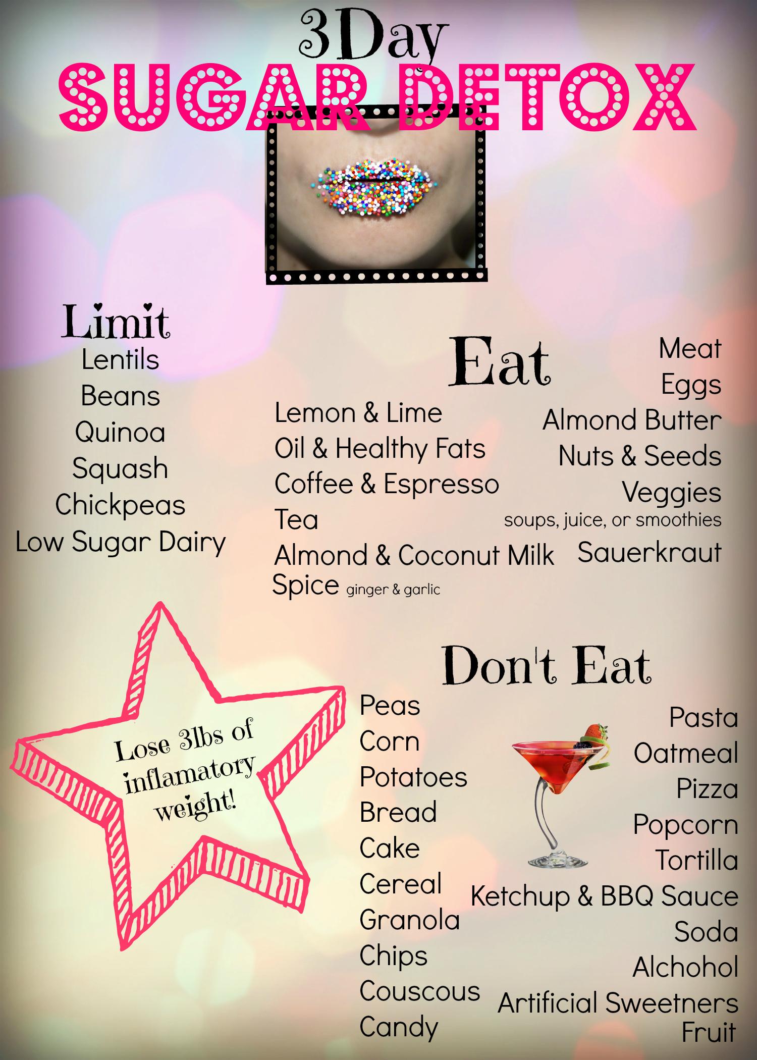 Dietary Plan According To Bmi
