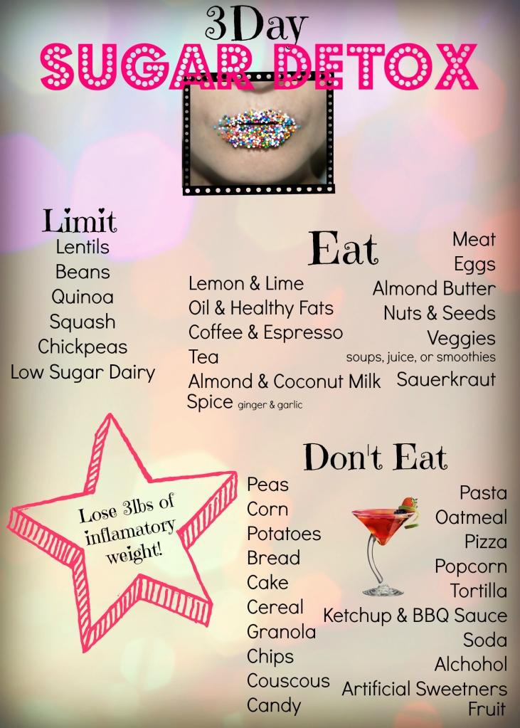 revised 3 day sugar detox