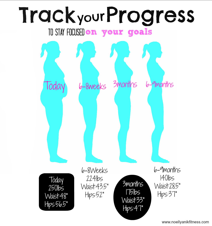 track your progress noellyanikfitness